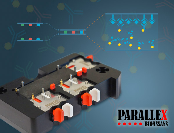 The SnapChip Technology from Parallex BioAssays